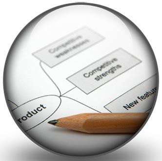 Agile Lean Business Accelerator