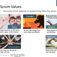Core Scrum Product