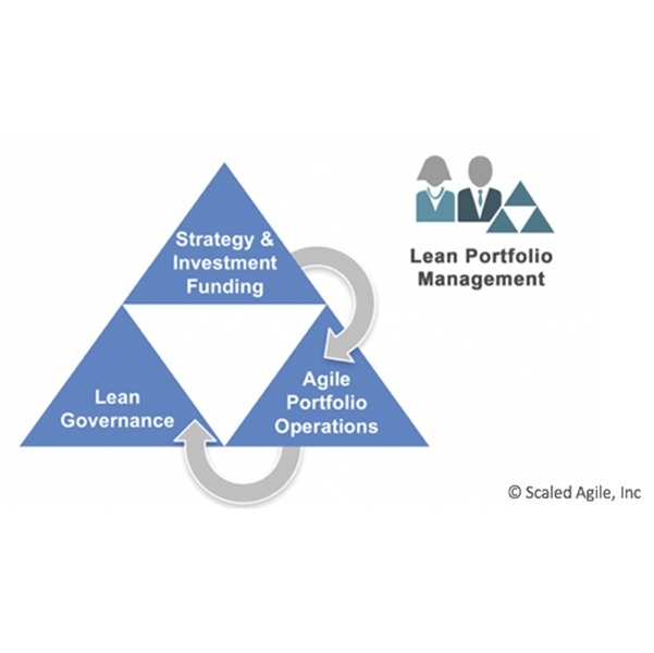 Lean Portfolio Management 4.6