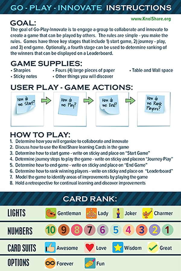 KnolShare Learning Cards 2020 Instructions
