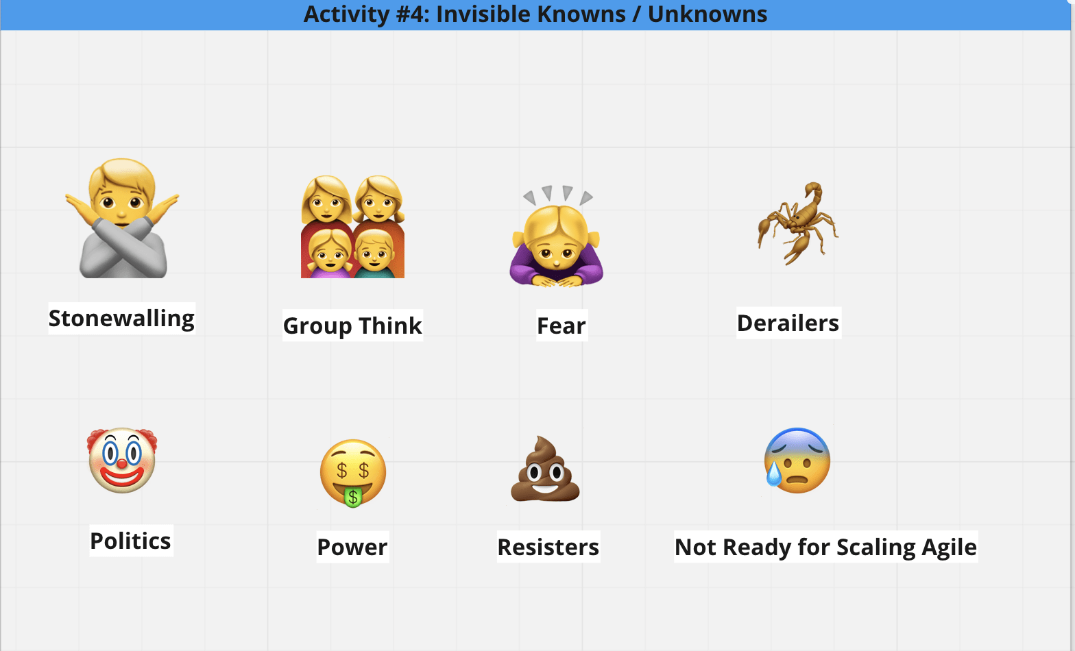 Invisible Knowns / Unknowns