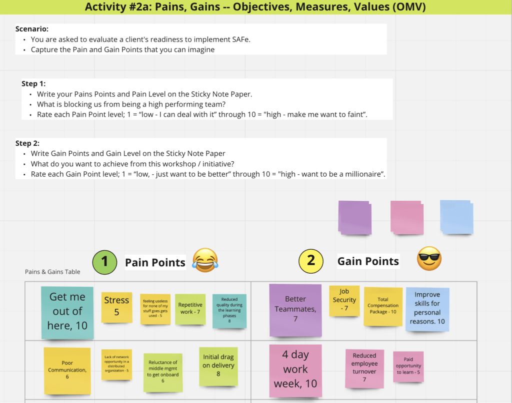 Pains and Gains Activity